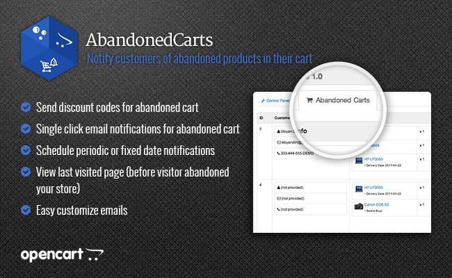 Cart Abandonment Solution